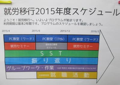 就労移行2015年度スケジュール