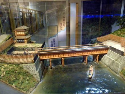 江戸 水の道